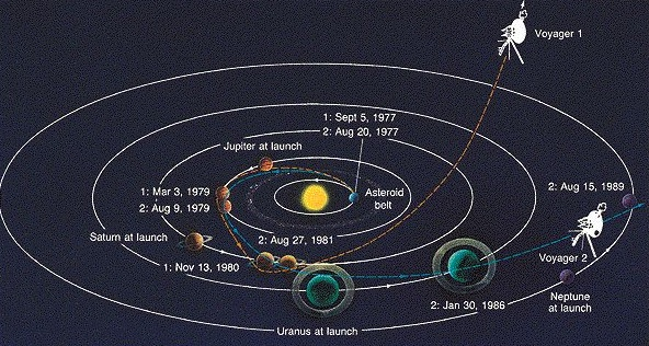 voyager 1 and 2 current position - photo #30